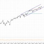 Рынок США. Акции Amazon тянут индексы вниз
